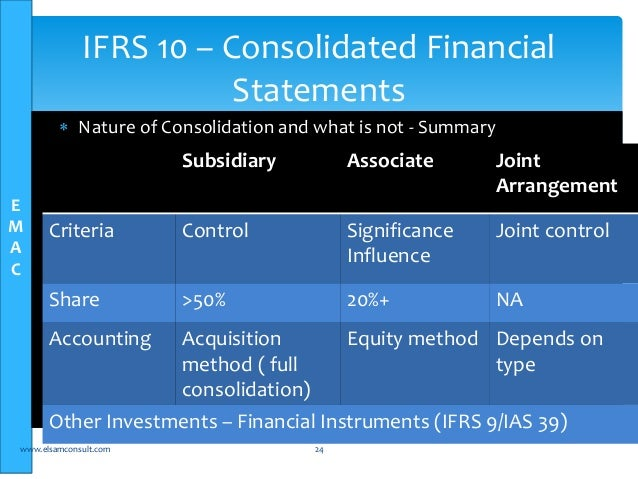ifrs 13 and ifrs 9 Ifrs 17 forum 13 june 2018 | london he has over 15 years of experience in consulting and advising on international financial reporting standards.