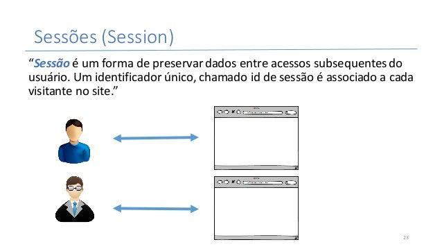 """Sessões(Session) """"Sessão éumformadepreservardadosentreacessossubsequentesdo usuário.Umidentificadorúnico,ch..."""