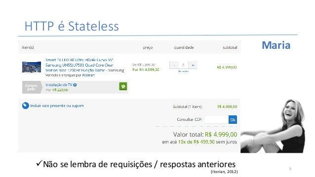 HTTPé Stateless üNãoselembraderequisições/respostasanteriores Maria (Itorian,2012) 5