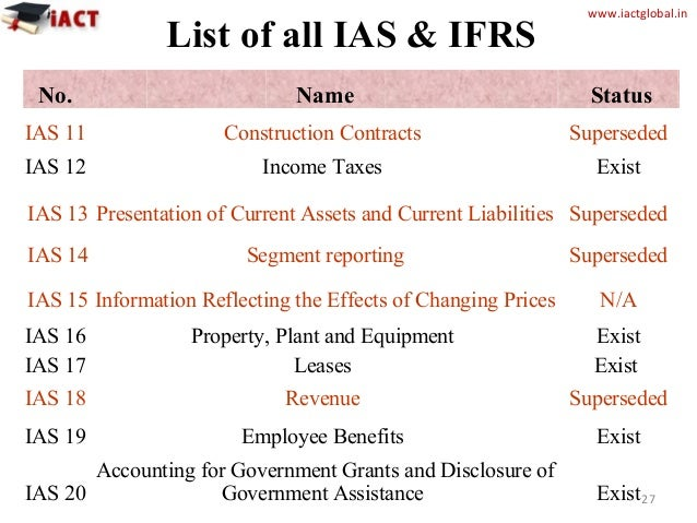 Certification and Training in International Financial Reporting Stand…
