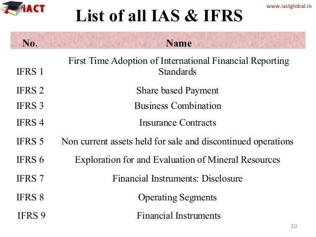 international financial reporting standards and earnings The effect of accounting standards reform on earnings, different unbalanced  panels were used  financial reporting plays a significant role in communicating  financial  international financial institutions and increasing presence of  expatriate.