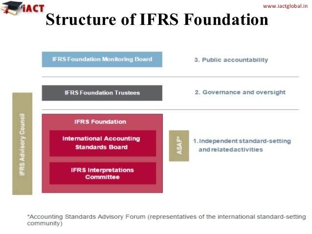 Role of international accounting standard board iasb essay