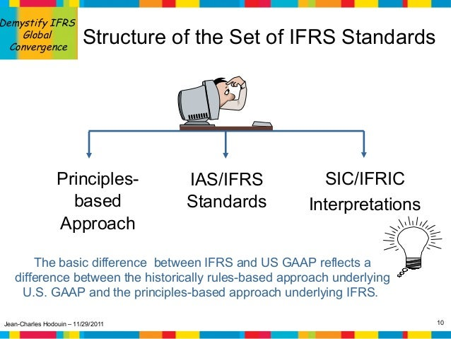 """convergence of us gaap and ifrs essay Ifrs/usgaap convergence, as with all essays, it would be a good idea to identify some key words the keywords here appear to """"convergence"""", """"ifrs"""", """"us financial reporting system"""", and """"'comparability 'and 'consistency."""