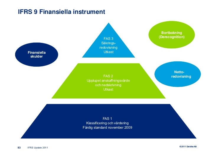 ifrs update Ifrs 17 substantially carries forward the scope exclusions from ifrs 4 with the addition of fixed fee contracts (eg roadside assistance contracts) which can be scoped out of ifrs 17 into ifrs 15 by accounting policy choice.