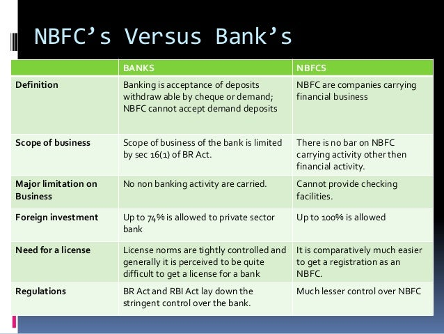 difference between banking and non banking financial institutions Financial system and non-banking financial companies  given on recent financial sector reforms and its implications on the non banking financial institutions 64.
