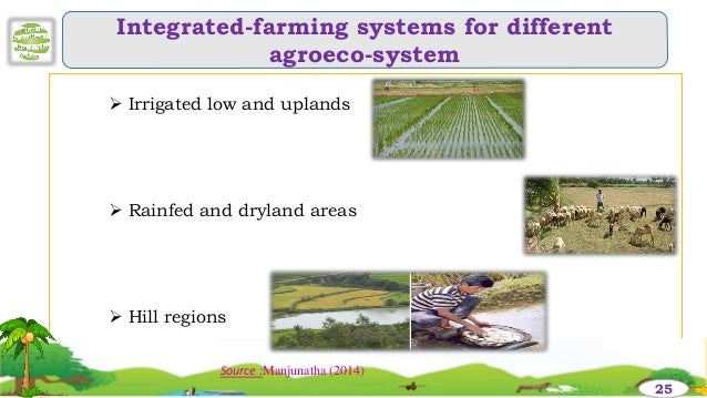 integrated farming system in gardenland Integrated farming system modules – a free powerpoint ppt presentation (displayed as a flash slide show) on powershowcom - id: 1d2790-nzvhm.
