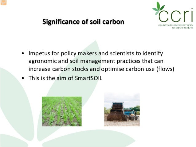Ifsa soil carbon enhancement management practices by for Soil use and management