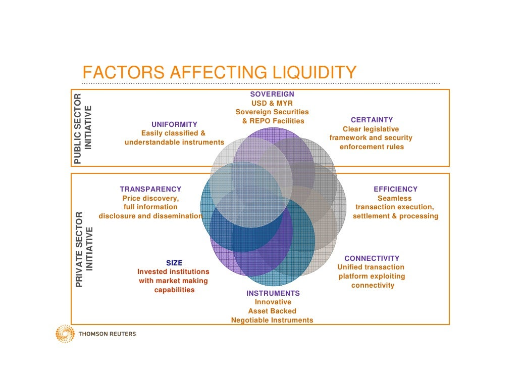 factors affecting time deposits in turkey Factors affecting banking sector liquidity forecast of factors affecting banking sector  data on average interest rates on deposits of individuals in rubles,.
