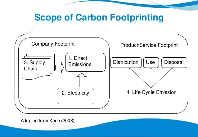 Science carbon footprint research paper