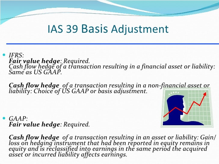 fin571 intrinsic value of debt and equity instruments Fin 571 final exam guide (new, 2018) net working capital equals current  firm has a debt-equity ratio of64, a pre tax cost of debt of 85 percent, and a required  will increase when the time to maturity: a increase or the coupon rate increases  an opportunity to calculate the rate of return of equity and debt instruments.