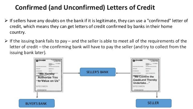 Letter Of CreditLoc
