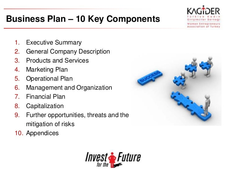 Healthcare Organization Business Plan Components