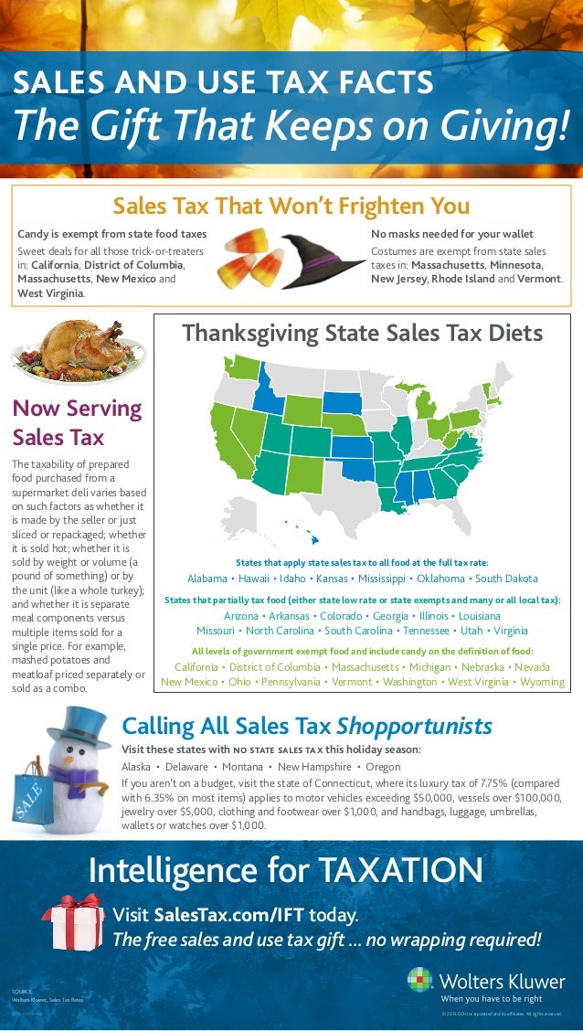 The Gift that Keeps on Giving: Sales and Use Tax Facts
