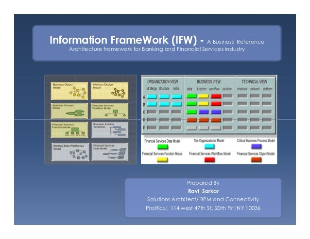 Information FrameWork (IFW) - A Business Reference Architecture framework for Banking and Financial Services industry Prep...