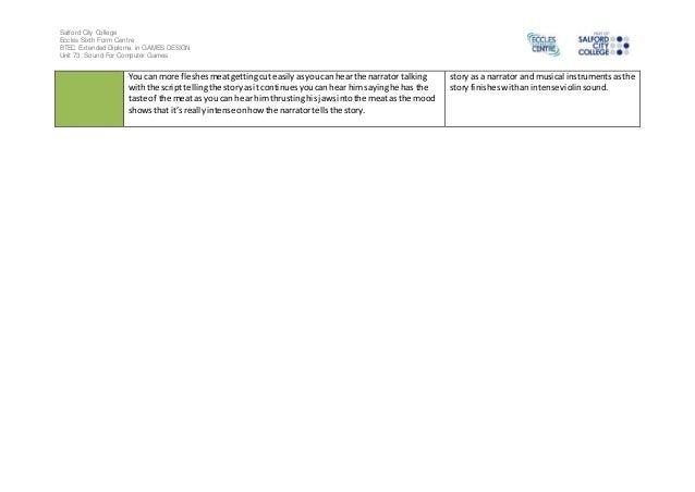 Ig1 task 2 analysis worksheet dota 2