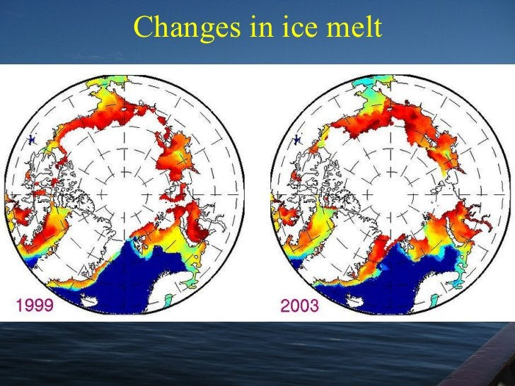 Changes in ice melt