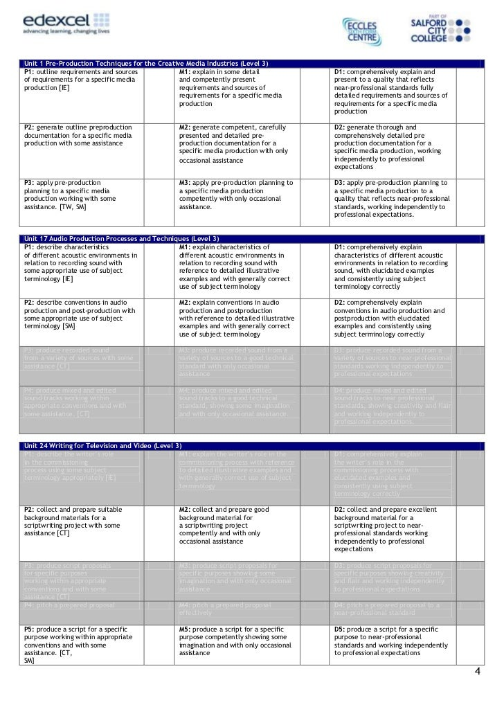 Unit 1 Pre-Production Techniques for the Creative Media Industries (Level 3)P1: outline requirements and sources          ...