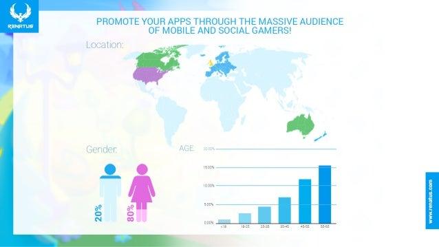 Game promotion, advertising, marketing Slide 2