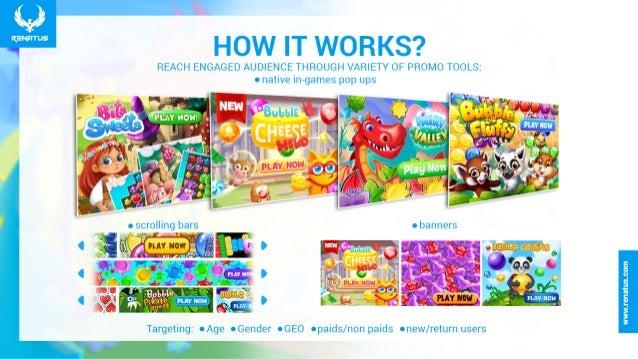 Game promotion, advertising, marketing Slide 3