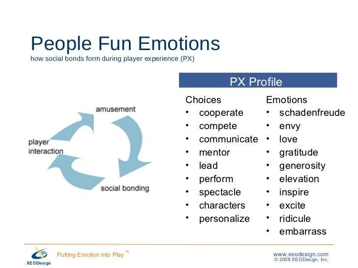 People Fun Emotions how social bonds form during player experience (PX) <ul><li>Choices </li></ul><ul><li>cooperate </li><...