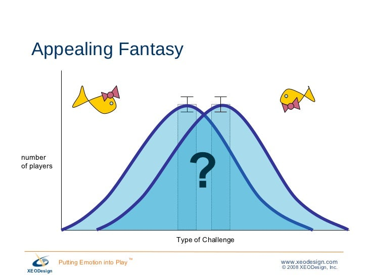 Appealing Fantasy number  of players ? Type of Challenge