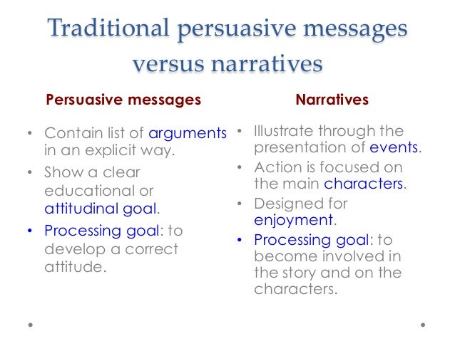 identification as a mechanism of narrative Abstract: to provide a causal test of identification as a mechanism of narrative persuasion, this study uses the perspective from which a story is told to manipulate identification experimentally and test effects on attitudes.