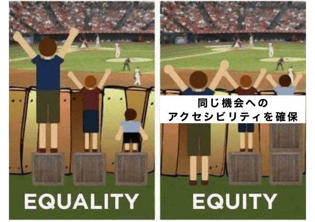 公 平 性 を 実 現 す る た め に は 電 話 リ レ ー サ ー ビ ス の 正 式 化 が 必 要