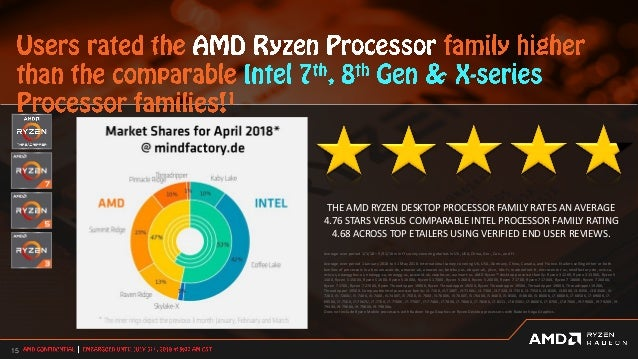 IGC2018] AMD Don Woligroski - WHY Ryzen