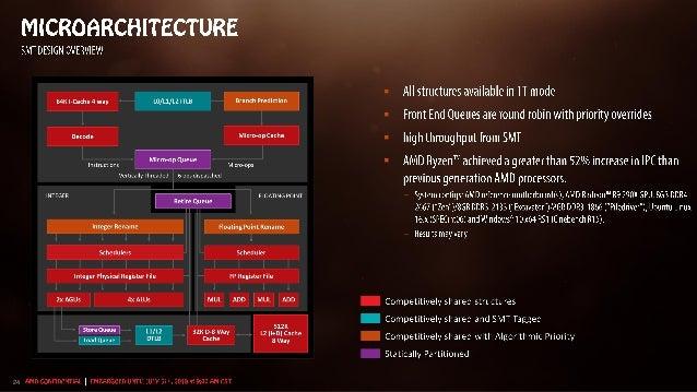 IGC2018] AMD Don Woligroski - WHY Ryzen