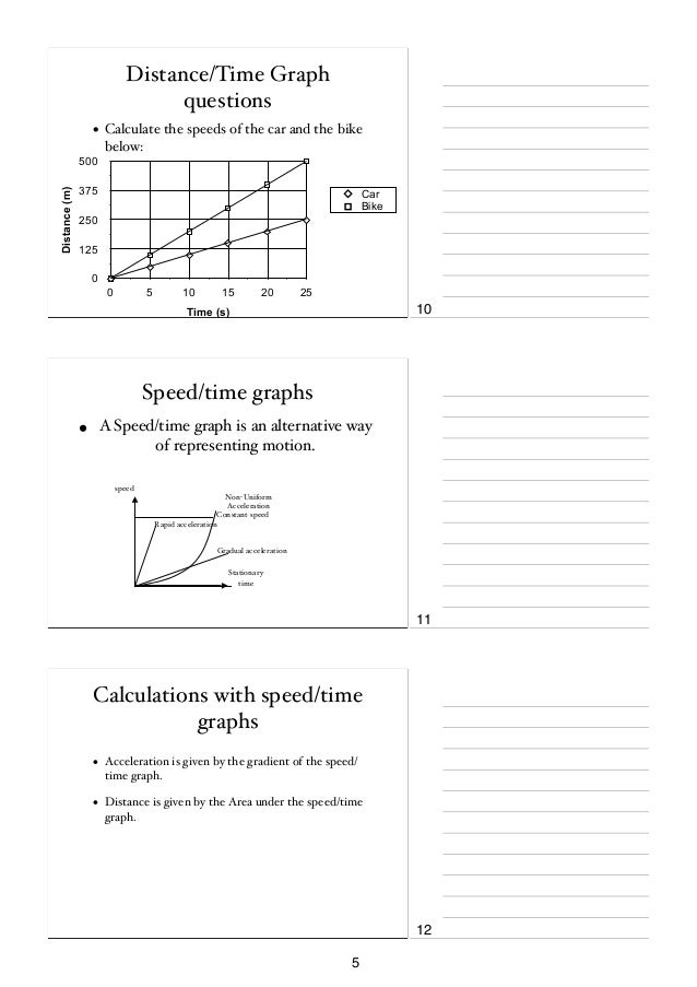 IGCSE Physics notes