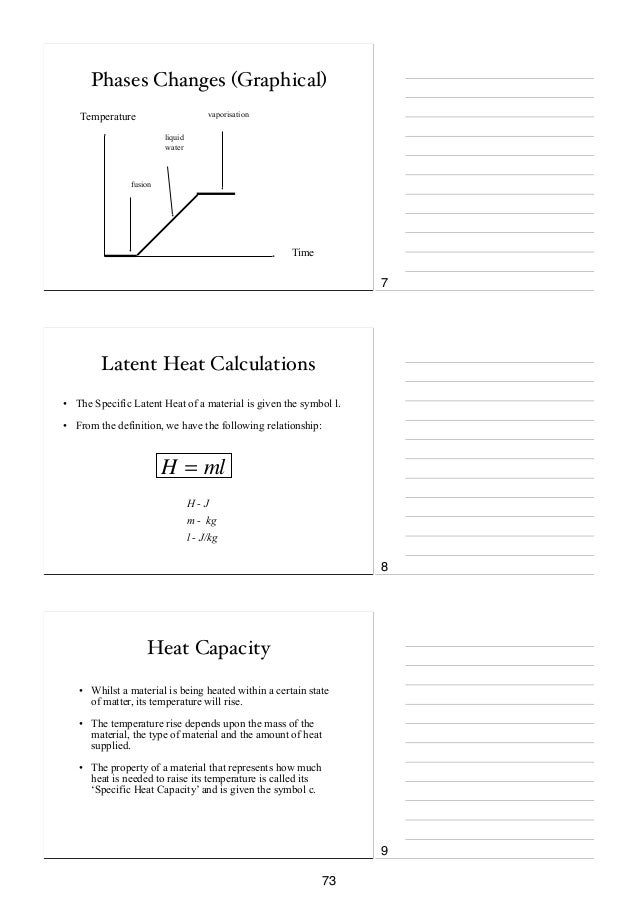 specific heat capacity and latent relationship poems