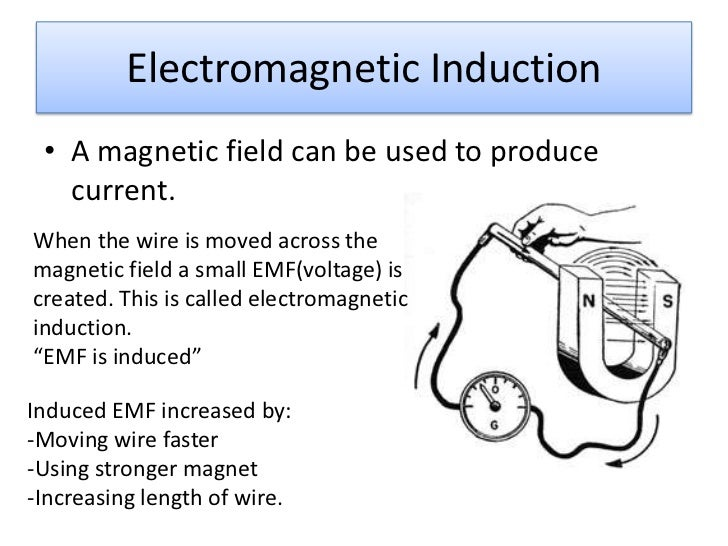 Electromagnetic Radiation Definition Of Electromagnetic ...