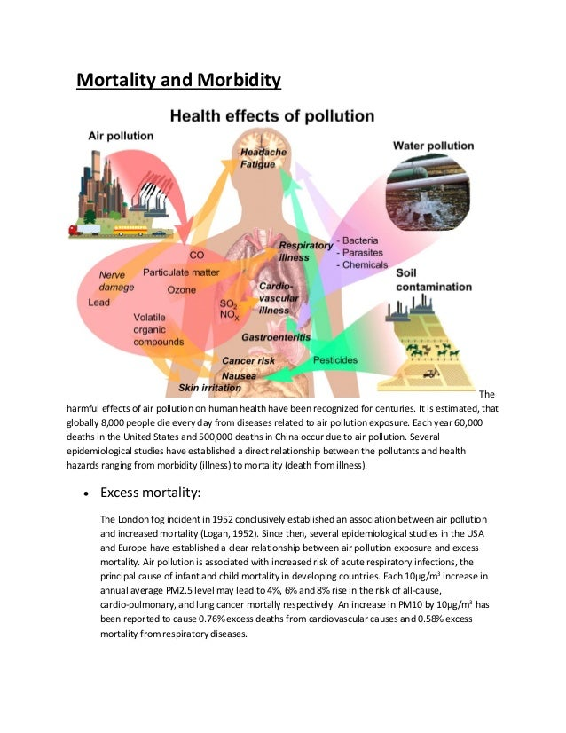priority pollutants and their health effects It is not a point of debate that the stockholm convention for the prevention of further accumulation of persistent organic pollutants (pops) should be ratified and implemented by all countries.