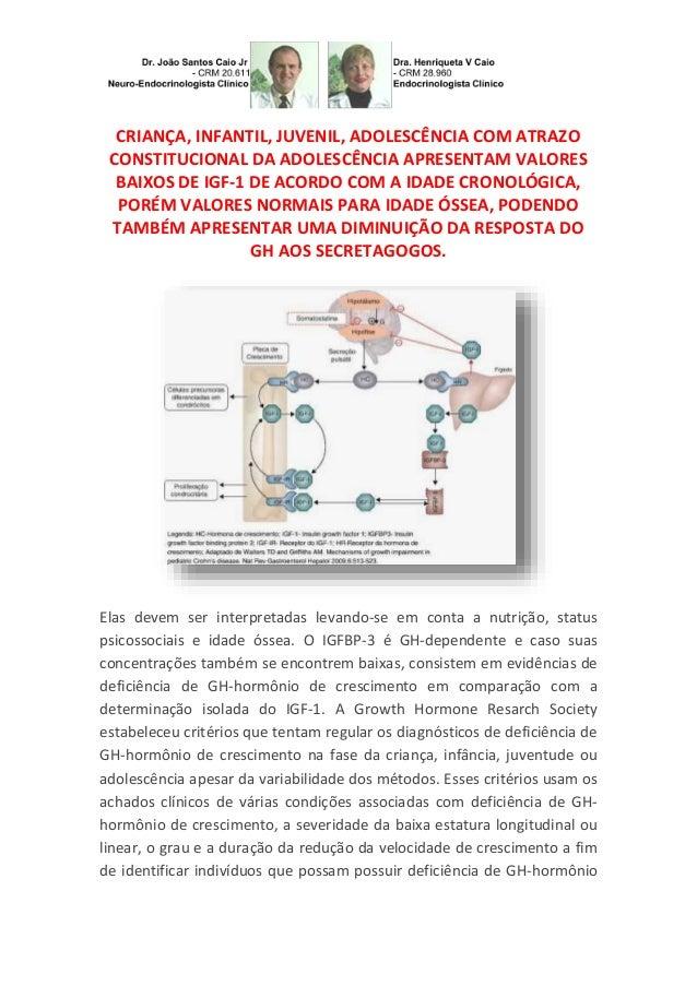 CRIANÇA, INFANTIL, JUVENIL, ADOLESCÊNCIA COM ATRAZO CONSTITUCIONAL DA ADOLESCÊNCIA APRESENTAM VALORES BAIXOS DE IGF-1 DE A...