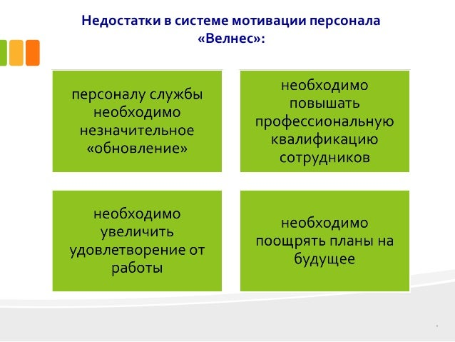 дипломная презентация по разработке системы управления персоналом 9 Недостатки в системе мотивации персонала Велнес