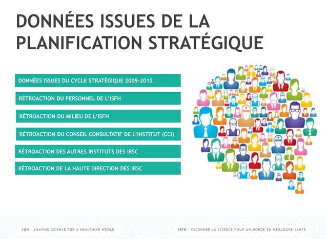 DONNÉES ISSUES DE LA PLANIFICATION STRATÉGIQUE DONNÉES ISSUES DU CYCLE STRATÉGIQUE 2009-2012 RÉTROACTION DU PERSONNEL DE L...