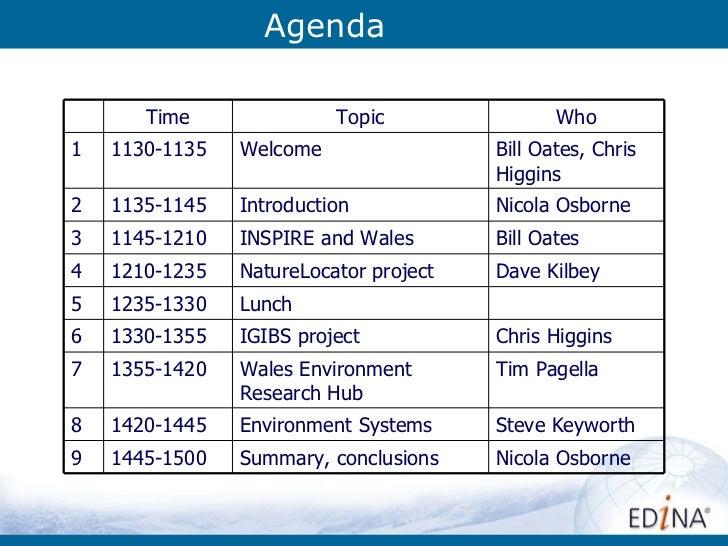 Agenda Time Topic Who 1 1130-1135 Welcome Bill Oates, Chris Higgins 2 1135-1145 Introduction Nicola Osborne 3 1145-1210 IN...
