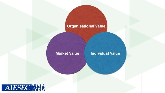 Final Purposeful iGIP Market - Product Strategy for MENA Slide 3