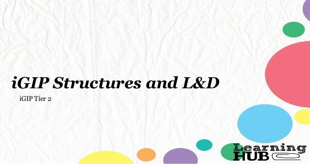iGIP Structures and L&D iGIP Tier 2