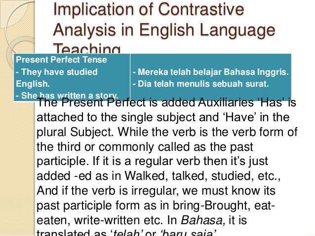 Implication of Contrastive        Analysis in English Language        TeachingPresent Perfect Tense- They have studied    ...