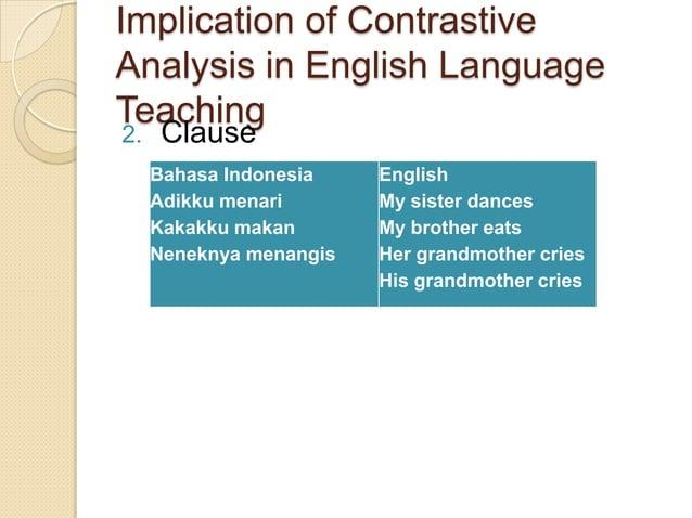 Implication of ContrastiveAnalysis in English LanguageTeaching2.    Clause     Bahasa Indonesia    English     Adikku mena...
