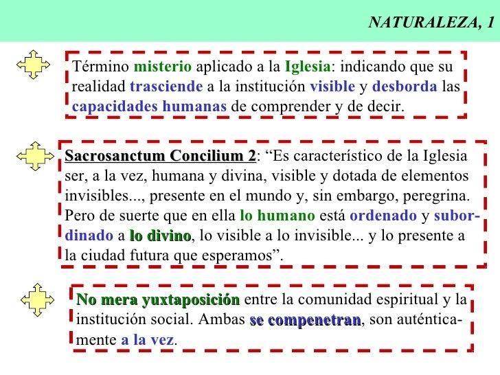 NATURALEZA, 1 Término  misterio  aplicado a la  Iglesia : indicando que su realidad  trasciende  a la institución  visible...