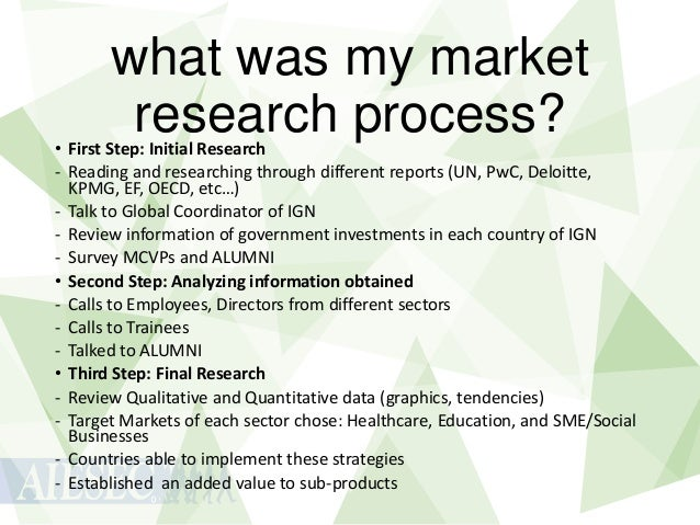 what was my market research process?  • First Step: Initial Research - Reading and researching through different reports (...