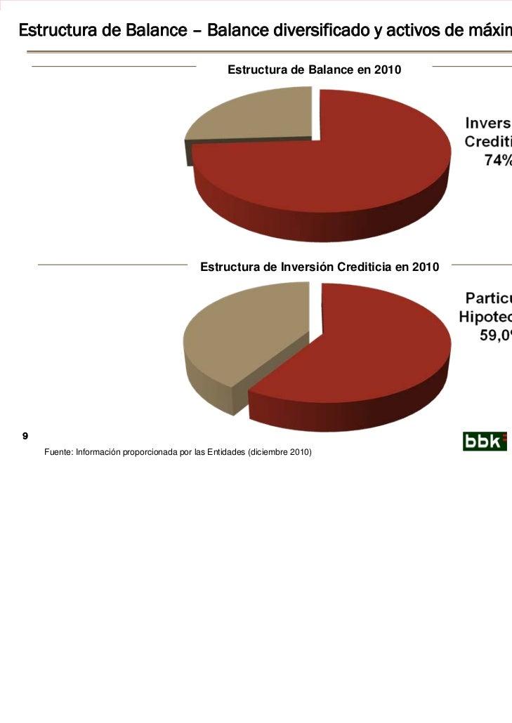 Jornada economistas ignacio sanchez asiain kutxabank for Oficina kutxabank barcelona