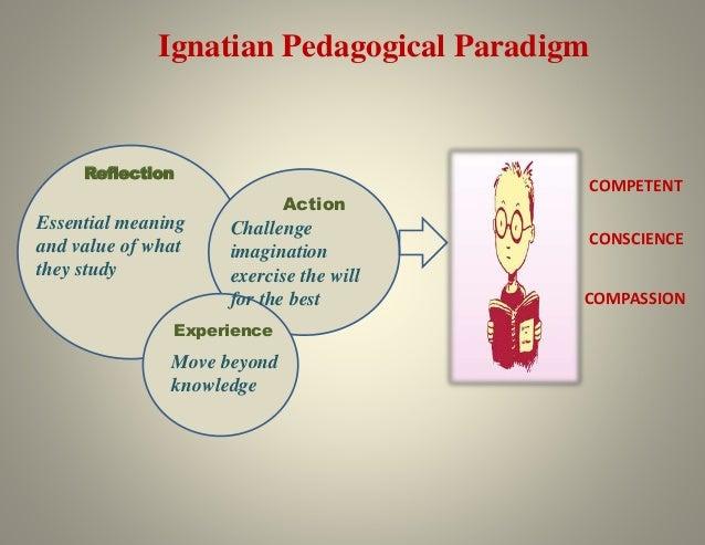 the concept of pedagogical paradigm