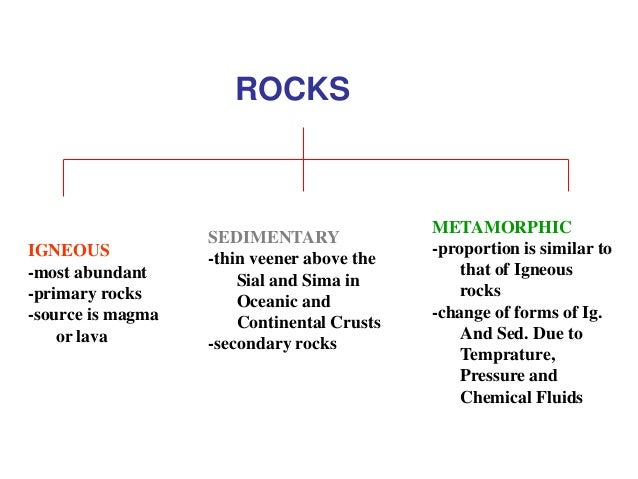 the general characteristics of sedimentary rock Sedimentary rocks: depositional environments and structures  the surfaces of  these samples are clean, and the characteristic luster of feldspar is apparent   type) and a common cementing agent in shale and sandstone (clastic rocks.