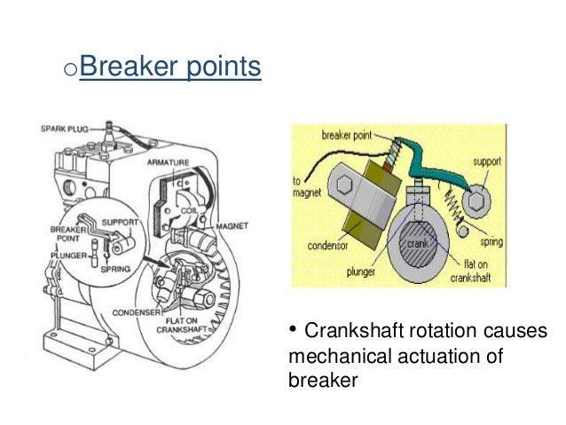 obreaker points • crankshaft rotation causes mechanical actuation of  breaker