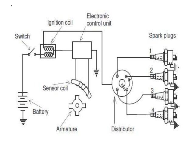 ignition system of si engine rh slideshare net