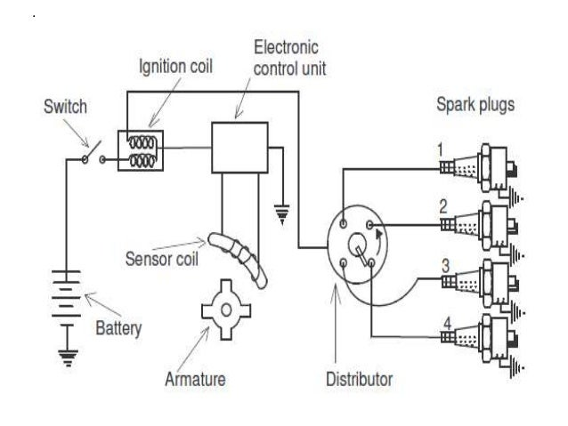 electronic ignition system circuit diagram