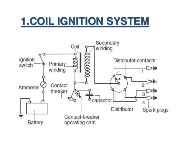 Coil Ignition System: Engine Ignition System Circuit Diagram At Anocheocurrio.co